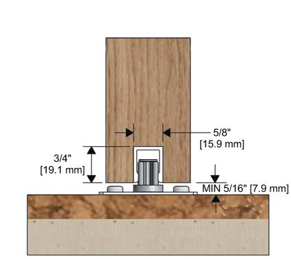 c 200 rails de portes coulissantes quincaillerie hors s rie. Black Bedroom Furniture Sets. Home Design Ideas